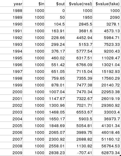 madoff-numbers.jpg